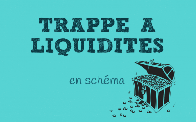Trappes à liquidités
