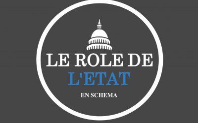 LE ROLE DE L'ETAT DANS L'ECONOMIE