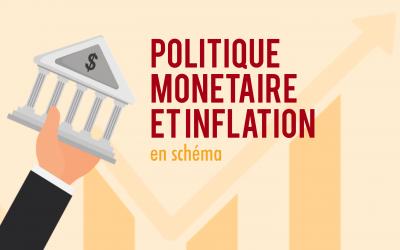 POLITIQUE MONÉTAIRE ET INFLATION