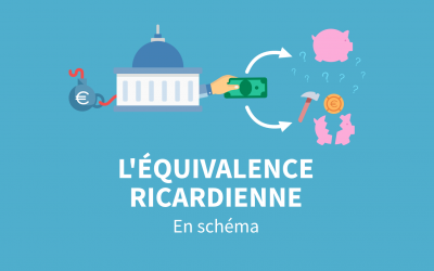 L'EQUIVALENCE RICARDIENNE